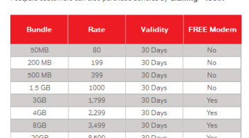 purchase data bundle for airtel postpaid lines