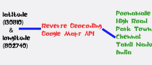 Reverse Geocode Google Maps API in PHP