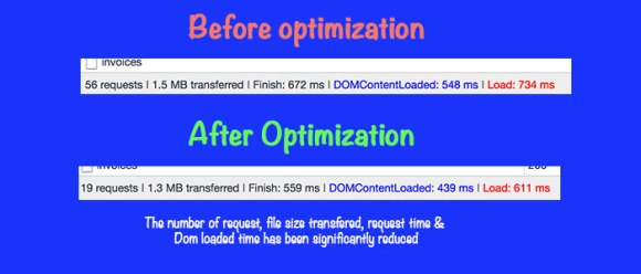 Smart Invoice 3 Optimization