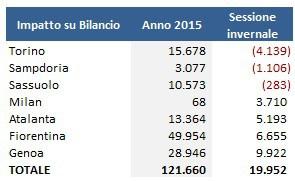 Calciomercato-2015_16-Sessione-Invernale-Finale-5