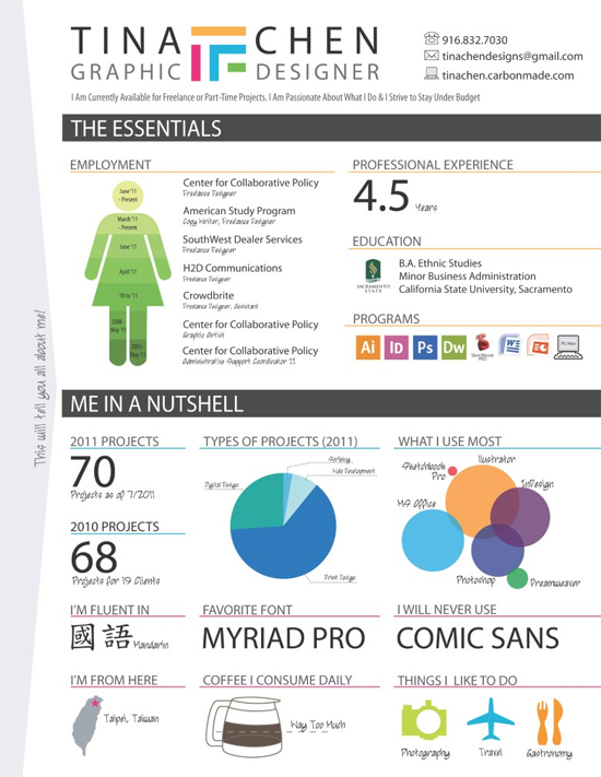1000 images about infographic visual resumes on pinterest. vecteur ...