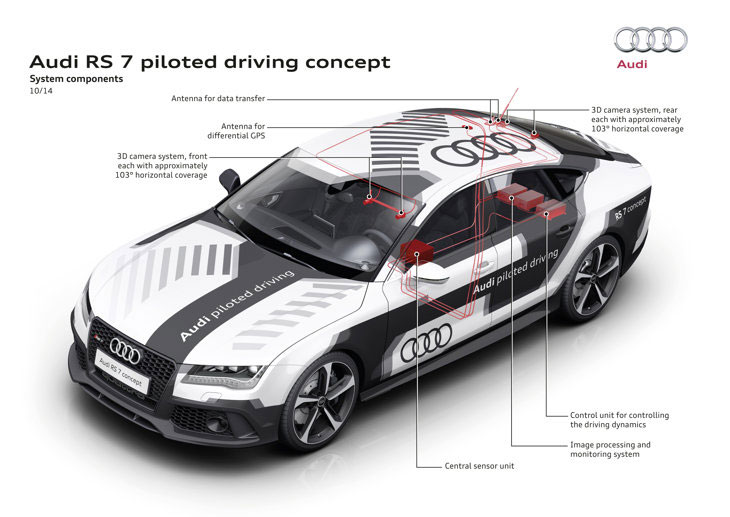 RS 7 self driving car sensors and components