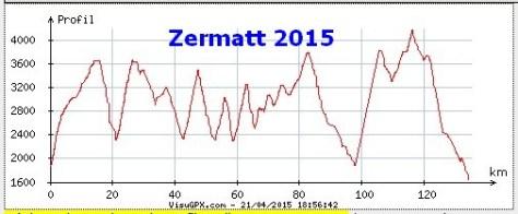 Zermatt Courbe