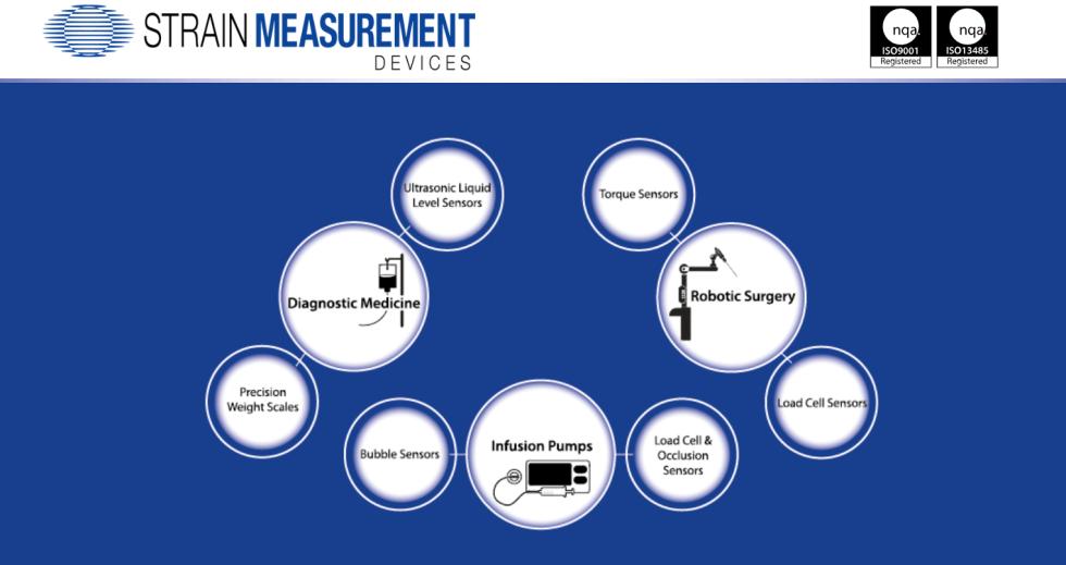 smd sensors digital magazine medical sensor applications