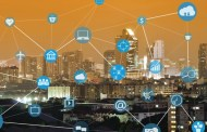 IOT: A New Paradigm of Business Opportunity