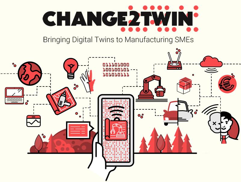 Change2Twin, un'iniziativa europea per portare i gemelli digitali nelle PMI manifatturiere
