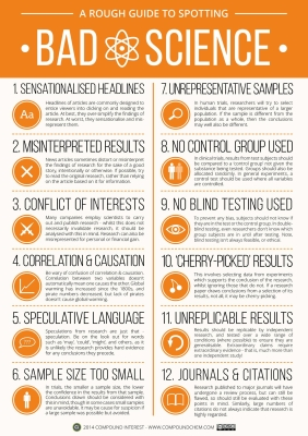 how-to-spot-bad-science-infographic