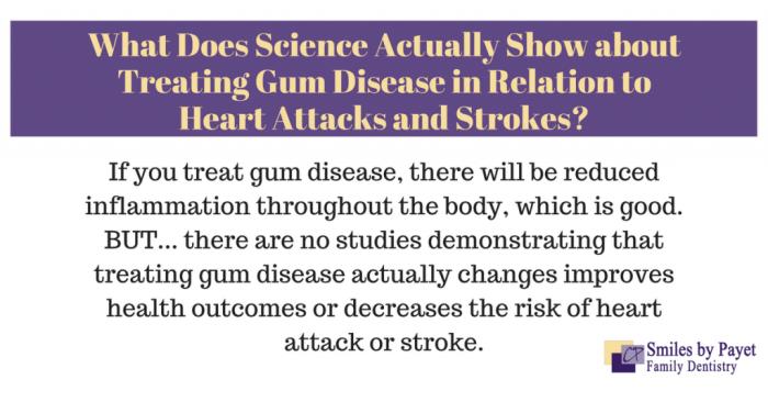 does treating periodontal disease reduce heart attacks, strokes?