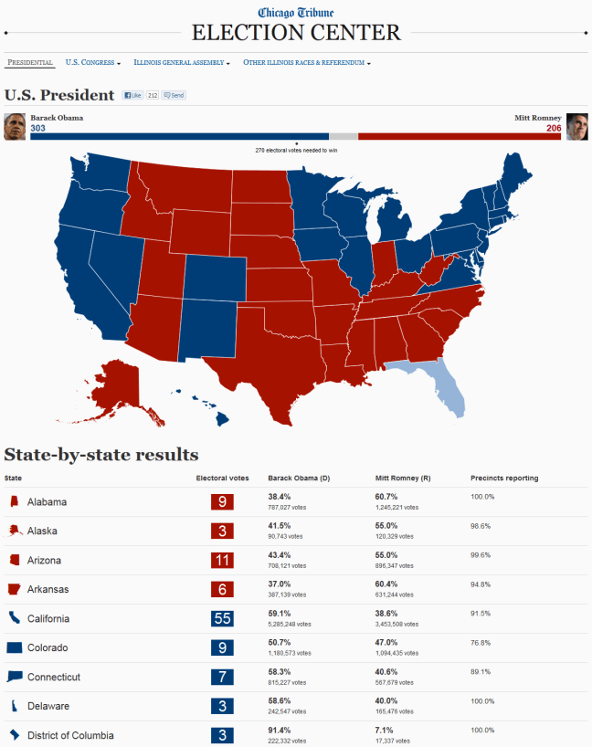 Chicago Tribune 2012 US Presidential Election Results Map