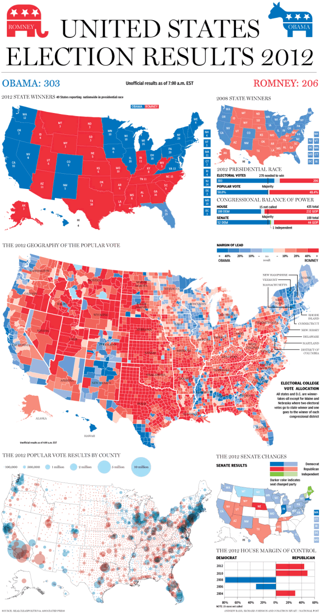 The National Post 2012 US Presidential Election Results Map