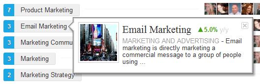 LinkedIn tooltip design example