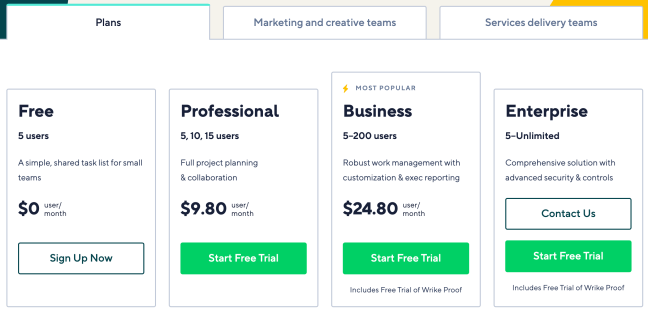 Wrike pricing table design