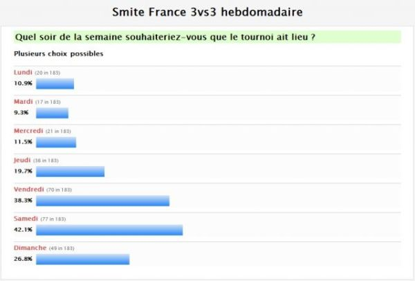 vote-3vs3