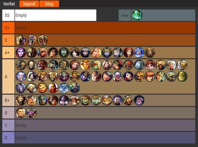 Tier List Conquest League