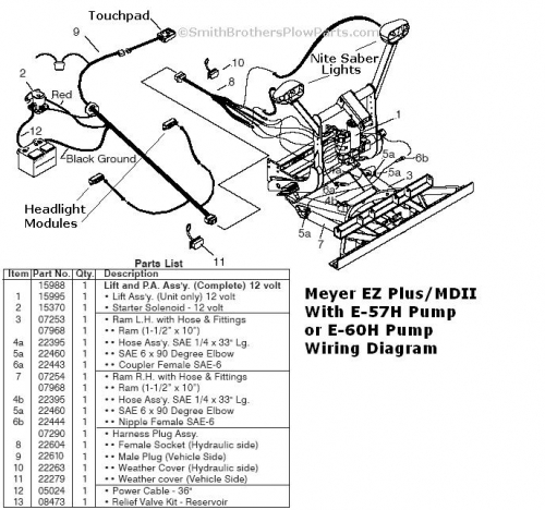 Western Plow Controller 6 Pin Wiring Diagram also Curtis Wiring Harness further 07118 Meyer Nite Saber Headlight Harness Wiring Module C To Light Night Lights further Salter Parts Diagram additionally Bobcat Kubota Engine Wiring Harness. on fisher minute mount snow plow