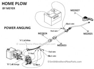 Truck Side Harness for Power Angling Home Plow by Meyer