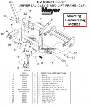 Meyer EZ Plus Lift Frame Hardware Bag Pins, Springs