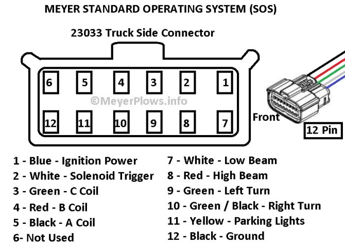meyer standard operating system new meyer sos e73 plow