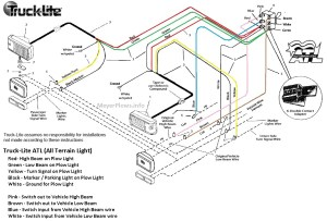 Smith Brothers Services  Sealed Beam Plow Light Wiring