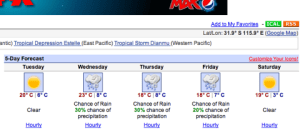 Look above the forecast for the ICAL button