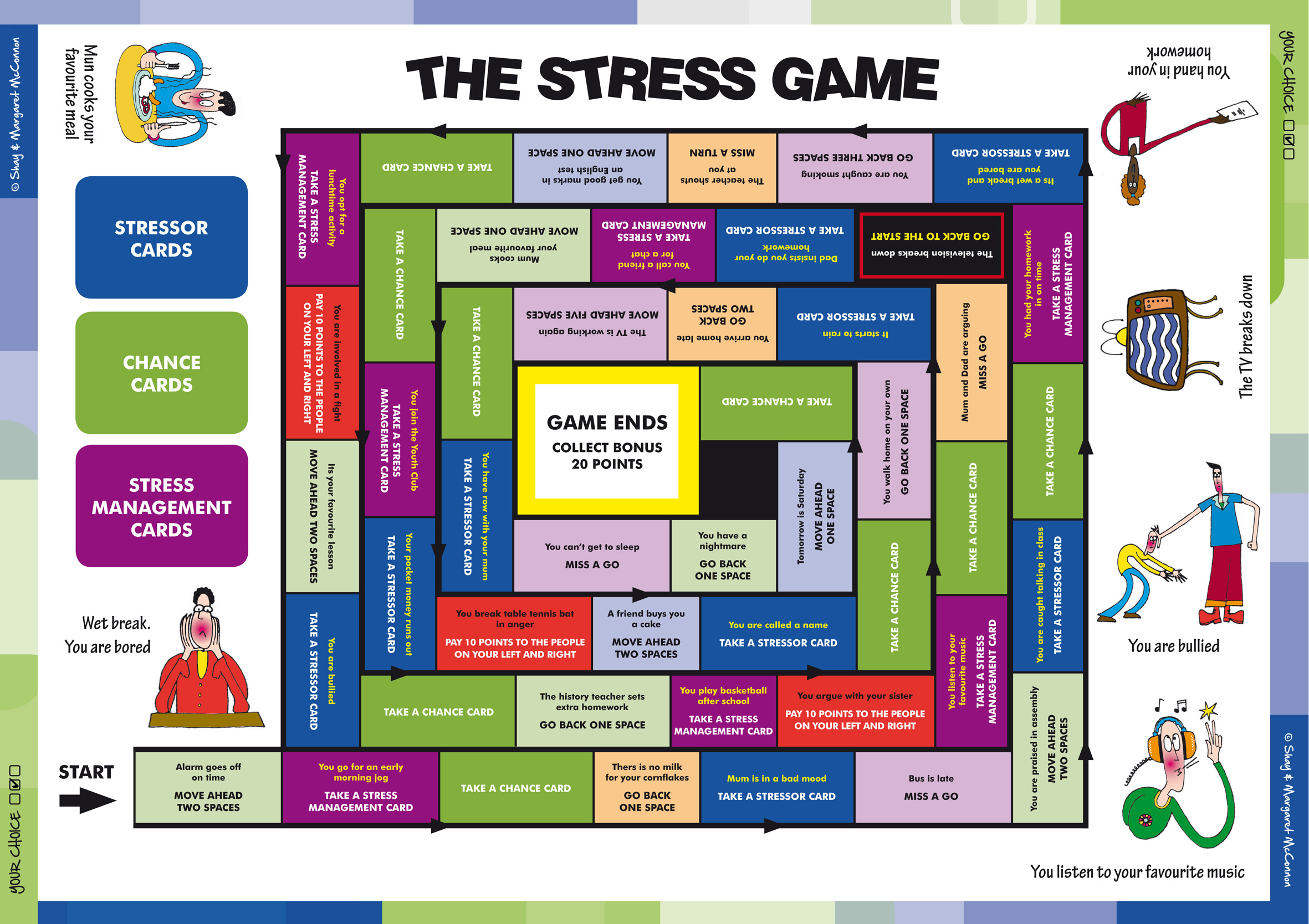 The Stress Board Game