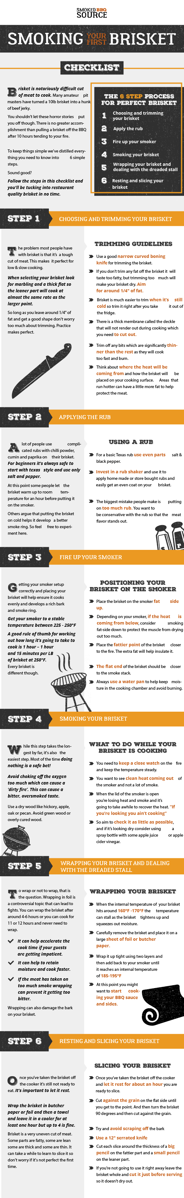 Checklist advice for barbecue brisket