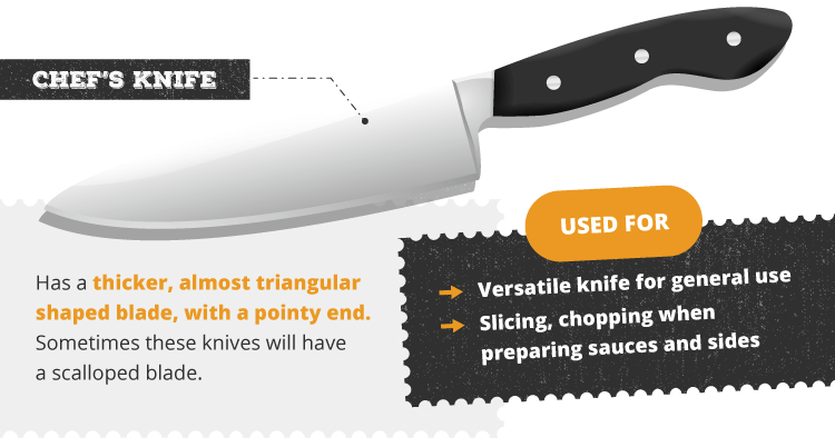 Chefs knife for barbecue