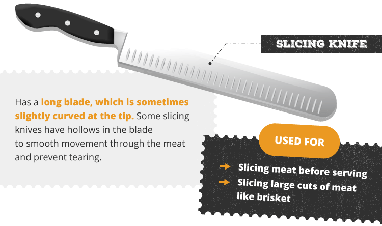 Slicing knife for barbecue