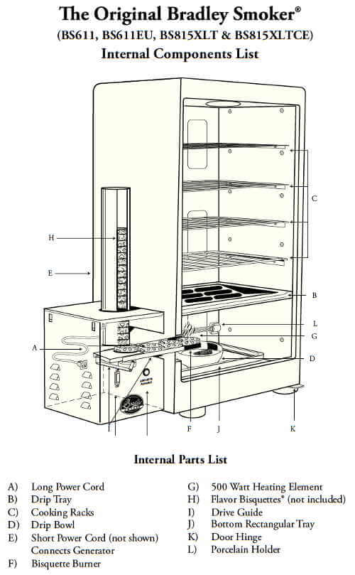 bradley smoker manual and instructions