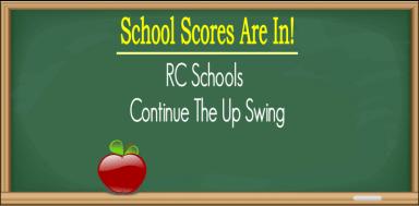 scores slider