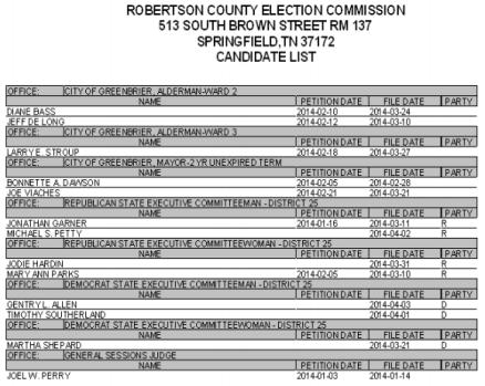 candidate list d
