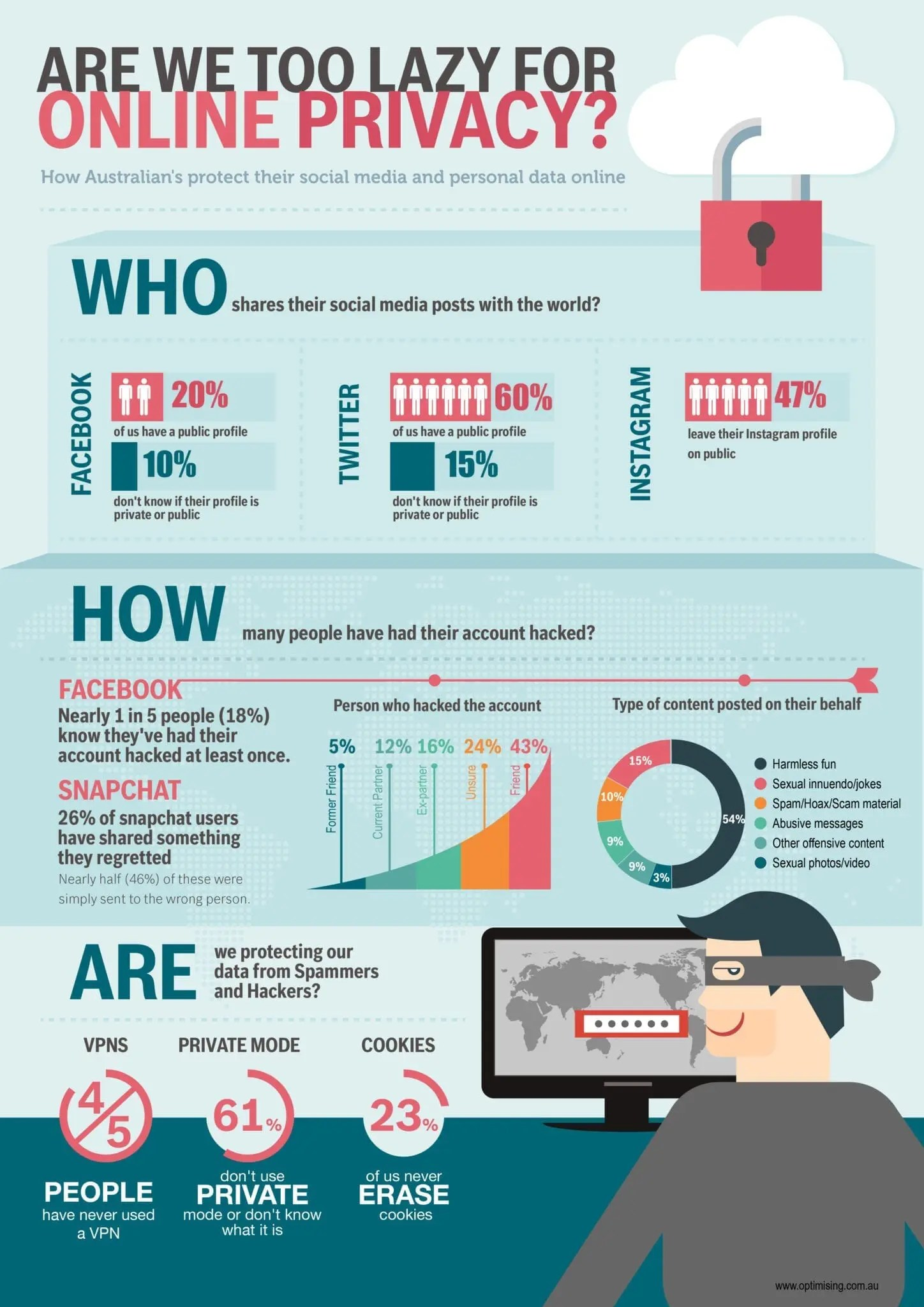 Security_infographic_v1_r1