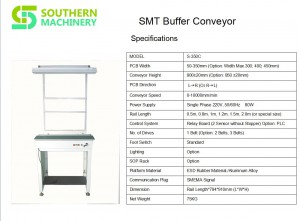 Buffer Conveyor, Loader, Unloader
