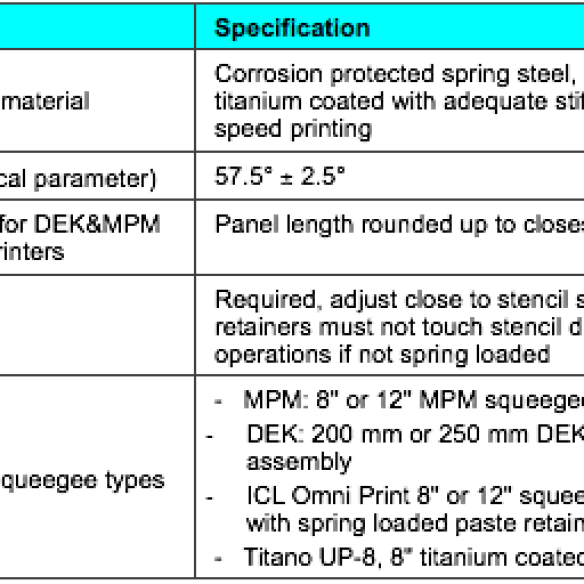SMT STENCIL PRINTING PROCESS SPECIFICATIONS for Electronic