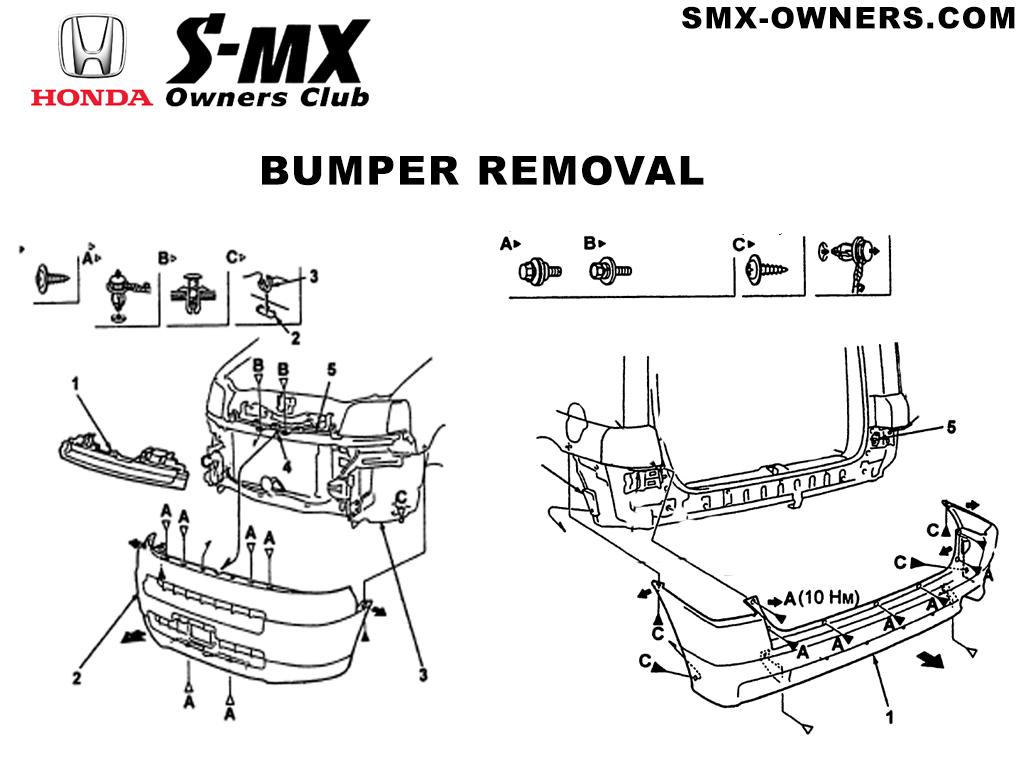 Honda S Mx Owners Club Smx