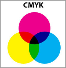 Notice Something Interesting The Mixing Of RGB Creates CMY Colors While And Again Light