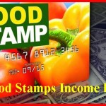 What Is The Food Stamps Income limit 2018?