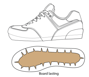 Board_Lasting_Shoe_construction