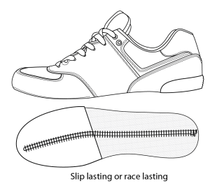 Slip-Last sneaker construction learn how to make shoes