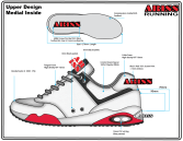 Medial View (inside of the shoe)