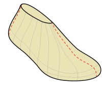 Shoe pattern making process