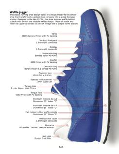 Inside a Classic Jogger footwear terminologies