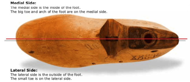 What is the lateral side of a shoe?