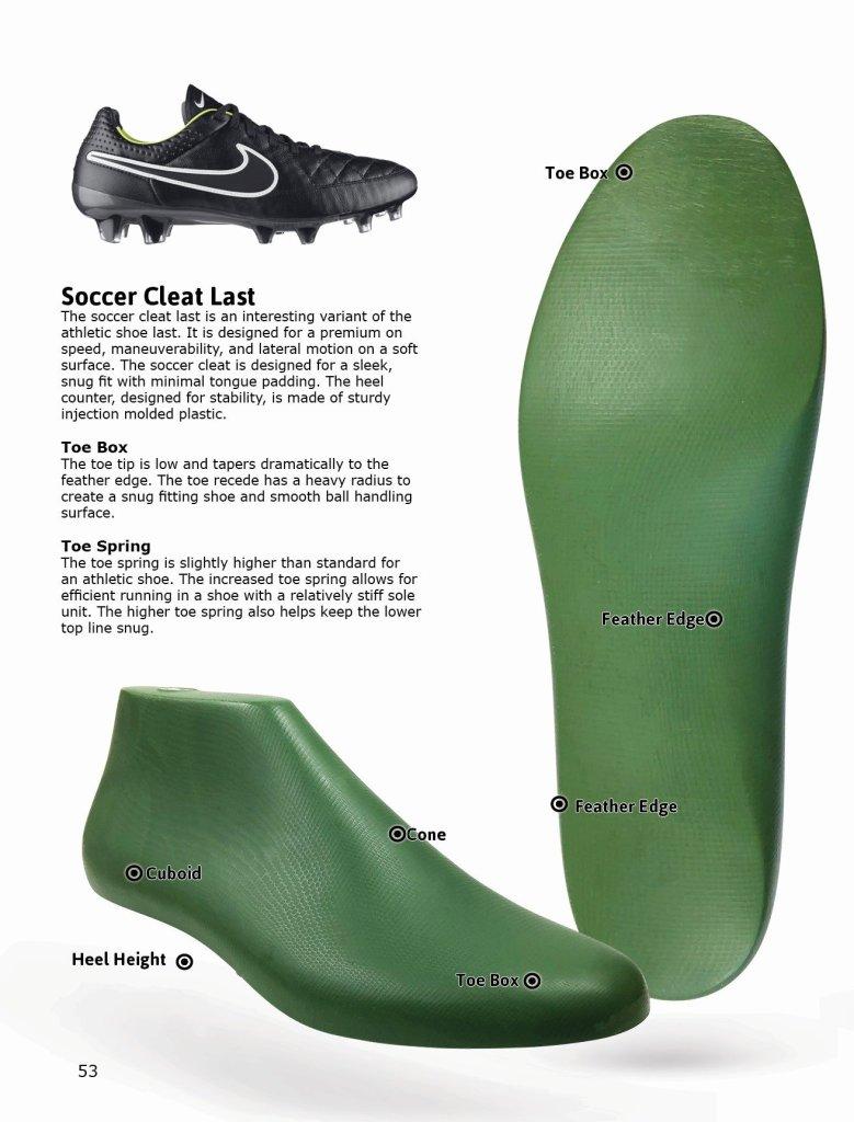 Soccer shoe last   Soccer boot last