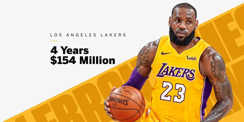 Lebron James aux Los Angeles Lakers