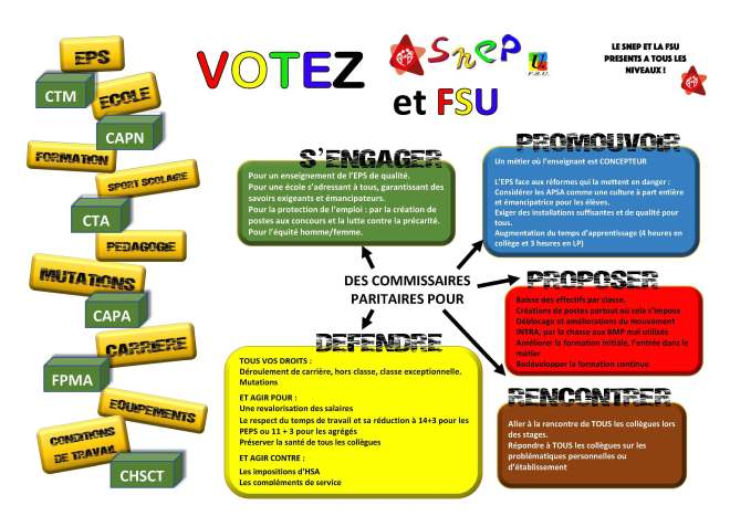 thumbnail of Pour qui et Pourquoi voter