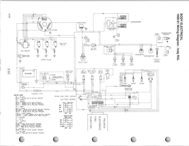 2008 polaris sportsman 800 wiring diagram wiring diagram 2006 polaris sportsman 500 ho wiring diagram image