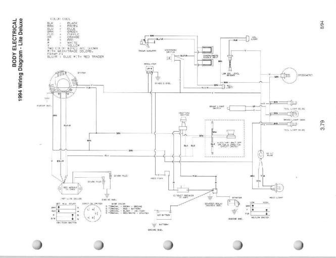 polaris sportsman twin wiring diagram wiring diagram 2004 polaris sportsman headlight image about wiring polaris ranger 500 electrical diagram