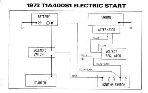 I am looking for the ignition switch wiring diagram for a
