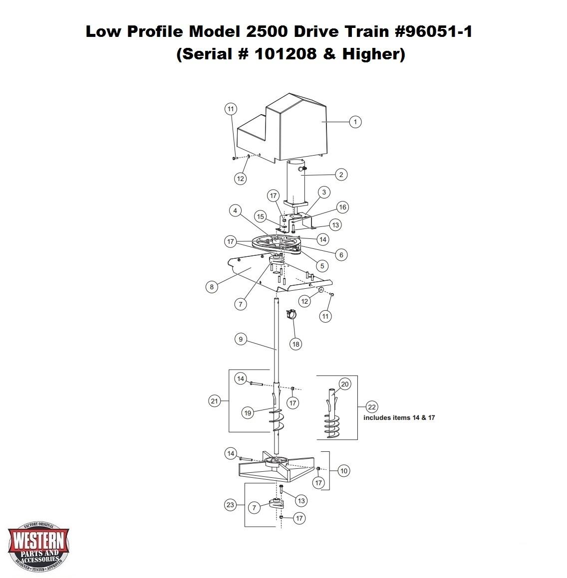 Low Profile 110 500 Amp